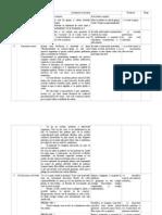 Model Proiect Didactic Sceneta Ecologie