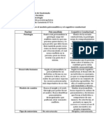 Comparación entre los modesos de terapia psicoanalítico y el cognitivo-conductual