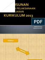 Konsep dasar penyusunan RPP dan Silabus