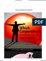 Which Corporations Control the World_ _ International Business Degree Guide