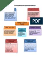 Strategi Pengajaran Dan Pembelajaran Dalam Pedagogi Bestari.docx