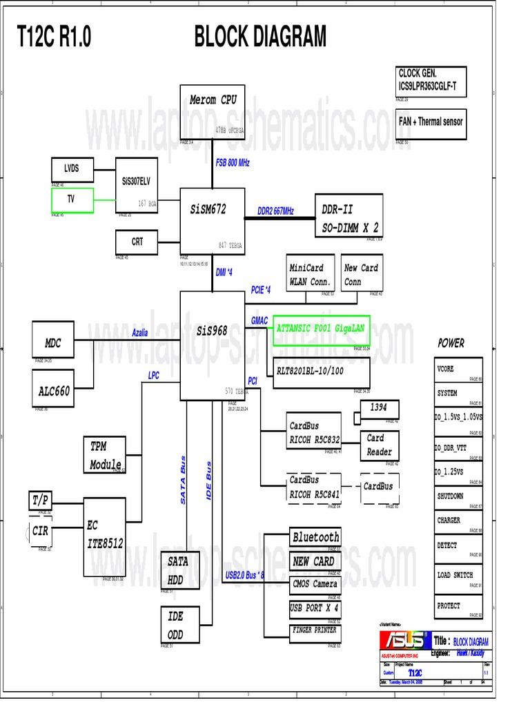 asus t12c (x51c) motherboard schematic diagram computer hardware Schematic Diagram Bn44-00321A