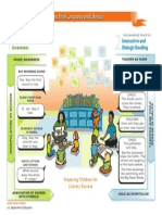 preschool language and literacy