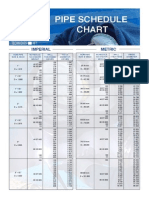 Pipe Schedules Chart Imperial and Metric HFT50-WEB-P