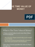 Final PPT - Time Value of Money