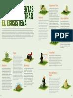 Las Herramientas Para Administrar El Ecosistema