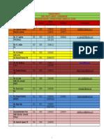 Doordarshan Telephone Directory_01082013