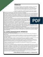 DEFINICION DE APRENDIZAJE.doc