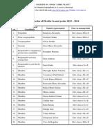 Consiliul Scolar Al Elevilor Pentru Anul Scolar 2013-2014