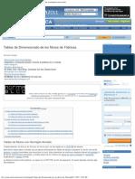 Tablas de Dimensionado de los Muros de Fábricas _ Construpedia, enciclopedia