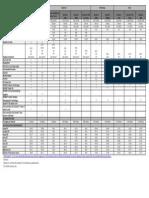 Product Comparison Oct 2012