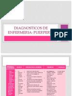 diagnosticosdeenfermeriapuerperio-120318090914-phpapp01