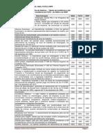 TABELA DE INCIDÊNCIAS -  INSS- FGTS E IRPF