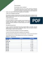 Analisis de La Competencia Del Mercado