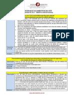 Principais Julgados de 2011 - Constitucional