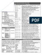 X86 Win32 Reverse Engineering Cheat Sheet