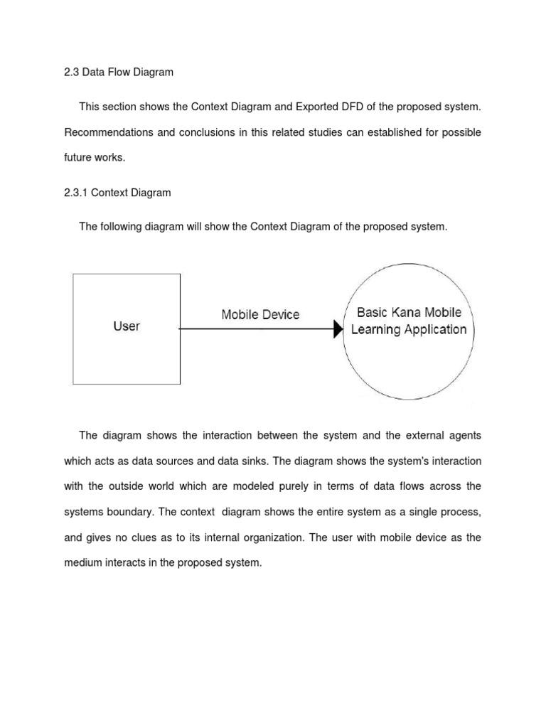 Diagram erd context diagram exploded diagram data management diagram erd context diagram exploded diagram data management information science ccuart Images