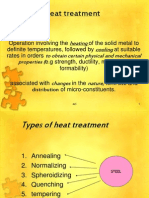 Heat Treatment (CHAPTER 3)