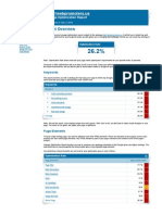 Example of Optimization Report