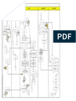 FERNANDHI DWI PRAKOSO_115020307111050_PROSEDUR PENJ. BRG. DEPT. STORE.pdf