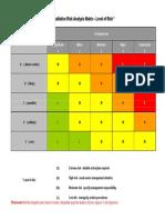 Table - QualitativeRiskAnalysisPDF
