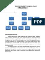 Struktur Organisasi Kantor Konsultan Pajak