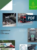 Transportation for Indonesia