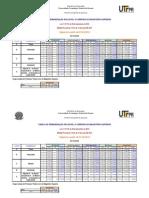 Remuneração UTFPR