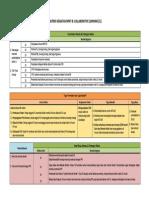 Matriks Kegiatan CL- MPKTB- Peb-Juni 2014