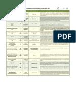 Copia de Calendario Evaluaciones SEP-InEE 2014 Vd230114b
