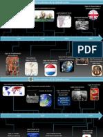 CSM-U4-A2-Antecedentes-de-la-Globalizacion.pdf