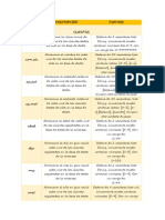 corregido_dominios