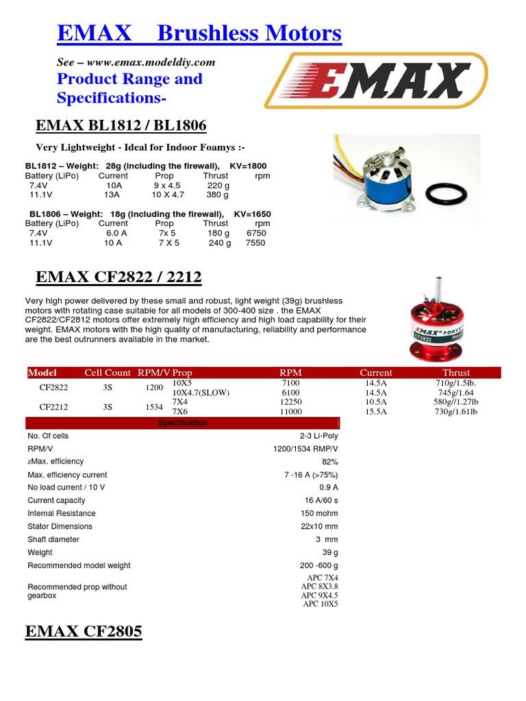 E MAX - E Max Brushless Motor Specs EE July 08 | Transmission