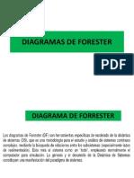 Cuarta Diagramas de Forester
