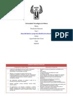 Entregable 2- Perspectivas.doc