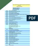 Copia de PFL 12-P Repuestos Recomendados Para Pautas de Mantenimiento en Horas de Operacion