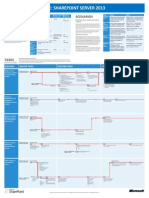 Sharepoint 2013 Br Poster