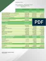 Ejecucion presupuestal