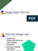 1. Konsep Dasar Informasi