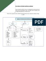 Modelos teóricos de intervención en autismo