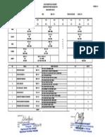 Jw Kelas Spl2