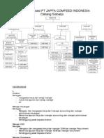 Tugas 5 Struktur Organisasi Pt Japfa Comfeed Indonesia Cabang Sidoarjo4