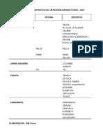 Ambito Administrativo de La Region Tacna