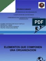 Elementos Que Componen Una Organizacion Rrhh