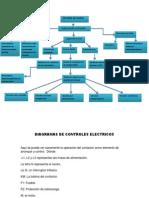 DIAGRAMAS DE CONTROLES ELECTRICOS.docx