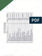 RAB TGL 27 Januari - 15 Febuari 2014.pdf
