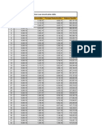 Loan Amortization Table