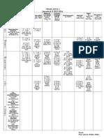 4.1 orar Farmacie 2013-2014, sem II. - 28.02