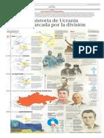 La historia de Ucrania está marcada por la división