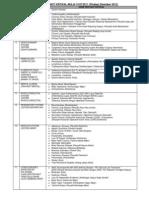 Senarai Penyakit Kritikal Mulai Disember 2012